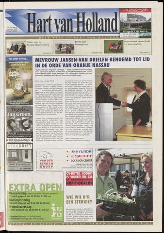 Hart van Holland 2008-04-29