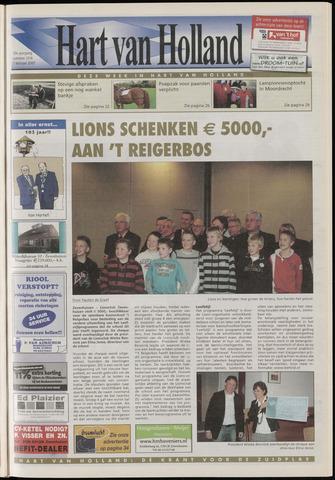 Hart van Holland 2007-02-07