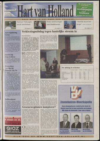 Hart van Holland 2002-03-13