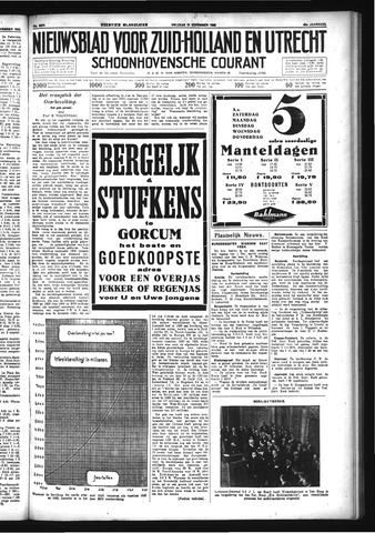 Schoonhovensche Courant 1933-11-10