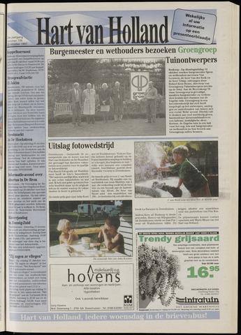 Hart van Holland 1997-10-22