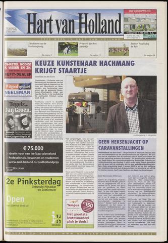 Hart van Holland 2009-05-27