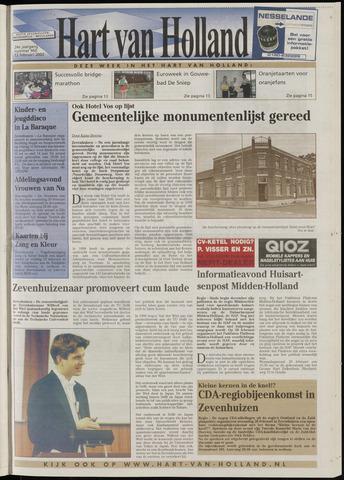 Hart van Holland 2002-02-13