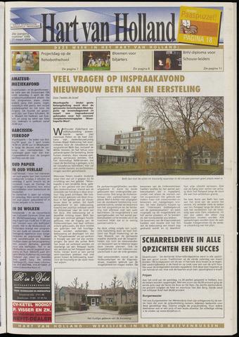 Hart van Holland 2004-03-31