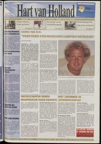 Hart van Holland 2003-08-06