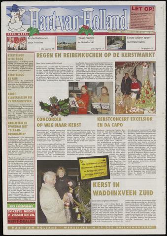 Hart van Holland 2003-12-17