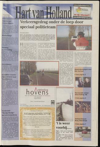 Hart van Holland 2001-01-03