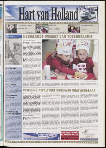 Hart van Holland 2005-11-09