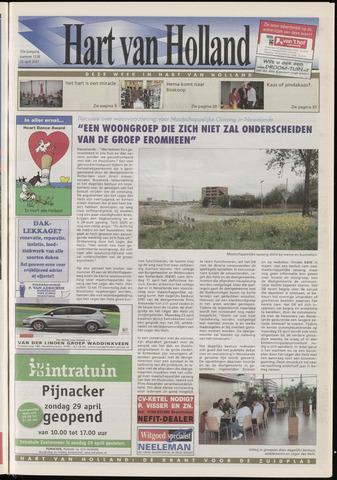 Hart van Holland 2007-04-25