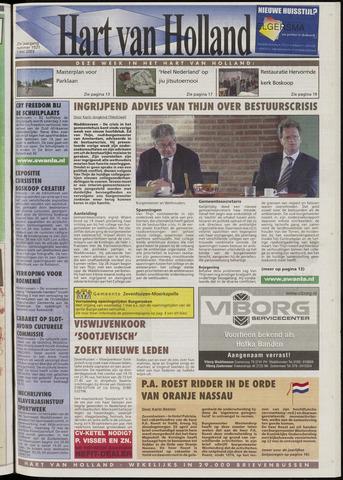 Hart van Holland 2003-05-01