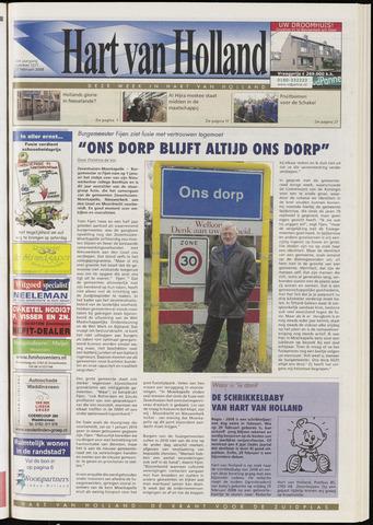 Hart van Holland 2008-02-27