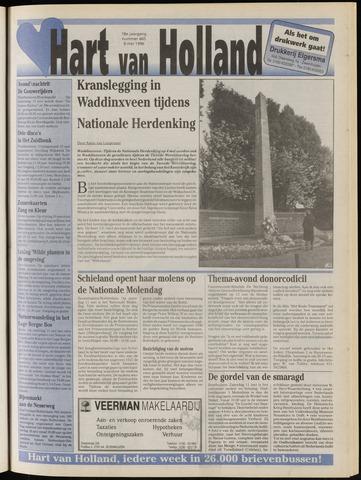 Hart van Holland 1996-05-08