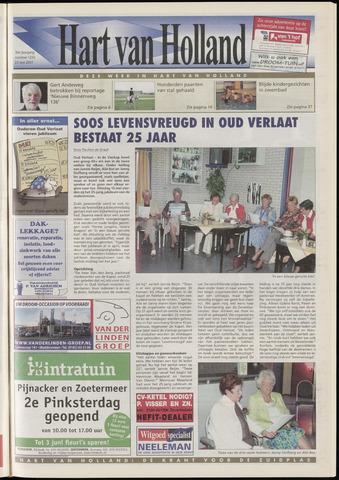 Hart van Holland 2007-05-23