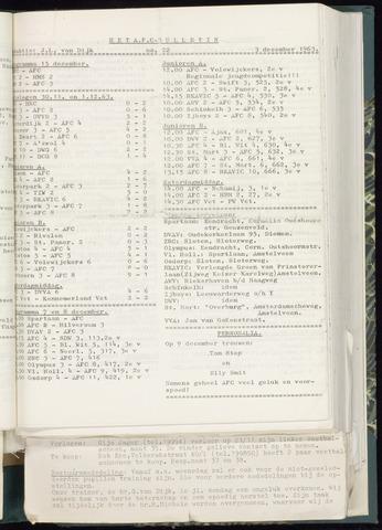 Bulletins (vnl. opstellingen) 1963-11-27