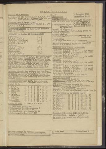 Bulletins (vnl. opstellingen) 1948-12-16