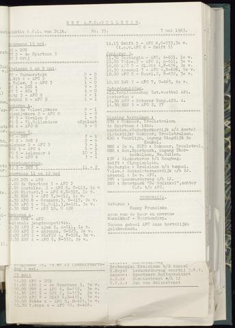 Bulletins (vnl. opstellingen) 1963-05-01