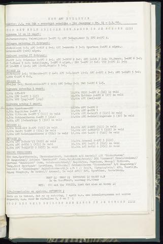 Bulletins (vnl. opstellingen) 1966-03-02