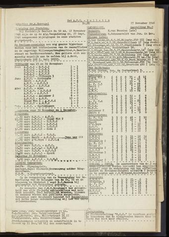 Bulletins (vnl. opstellingen) 1946-11-27