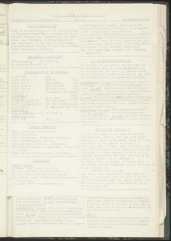 Bulletins (vnl. opstellingen) 1955-02-22