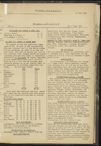 Bulletins (vnl. opstellingen) 1946-06-06