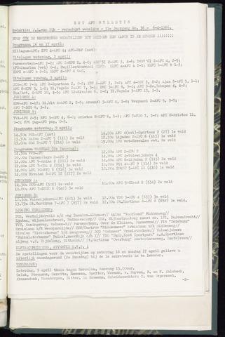 Bulletins (vnl. opstellingen) 1966-04-06