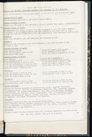 Bulletins (vnl. opstellingen) 1966-03-16