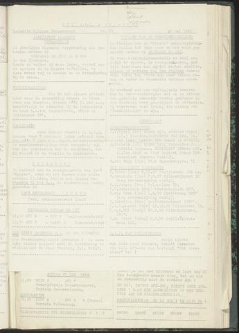 Bulletins (vnl. opstellingen) 1954-05-18