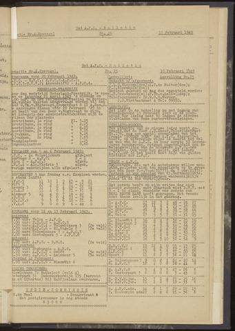 Bulletins (vnl. opstellingen) 1949-02-10