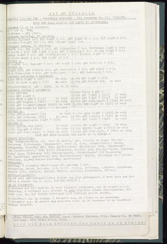 Bulletins (vnl. opstellingen) 1965-11-03