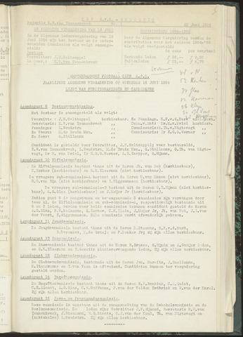 Bulletins (vnl. opstellingen) 1954-06-25