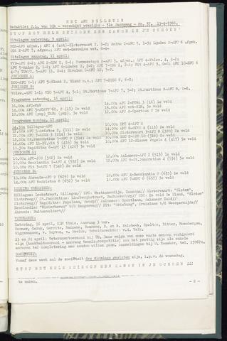Bulletins (vnl. opstellingen) 1966-04-13