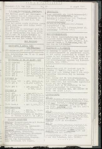 Bulletins (vnl. opstellingen) 1961-03-21