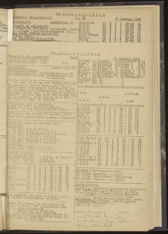 Bulletins (vnl. opstellingen) 1948-01-15
