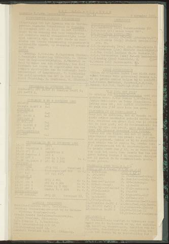 Bulletins (vnl. opstellingen) 1955-11-08