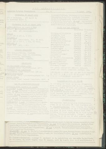 Bulletins (vnl. opstellingen) 1955-03-08