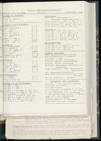 Bulletins (vnl. opstellingen) 1963-12-04