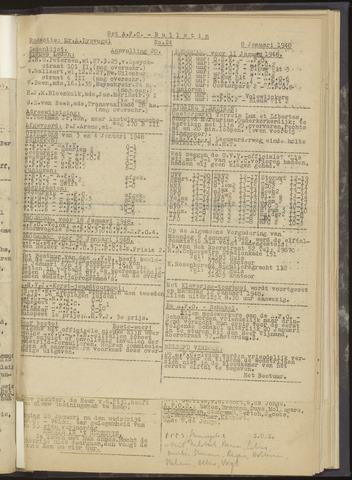 Bulletins (vnl. opstellingen) 1948-01-08