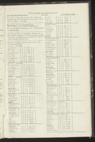 Bulletins (vnl. opstellingen) 1949-11-02
