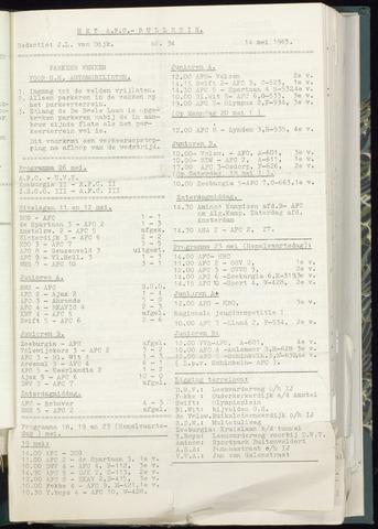 Bulletins (vnl. opstellingen) 1963-05-08
