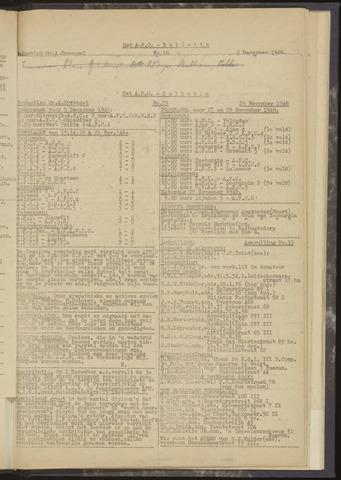 Bulletins (vnl. opstellingen) 1948-11-25