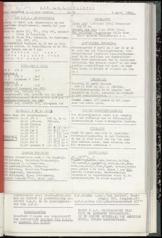 Bulletins (vnl. opstellingen) 1960-04-05