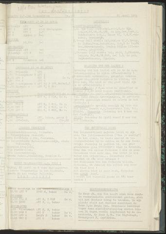 Bulletins (vnl. opstellingen) 1954-04-20