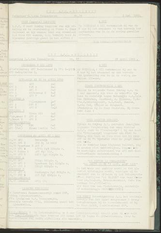 Bulletins (vnl. opstellingen) 1955-04-26