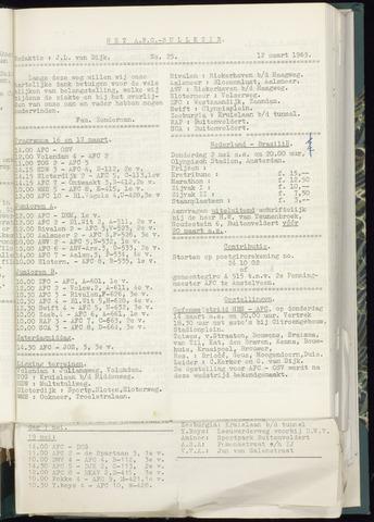 Bulletins (vnl. opstellingen) 1963-03-06