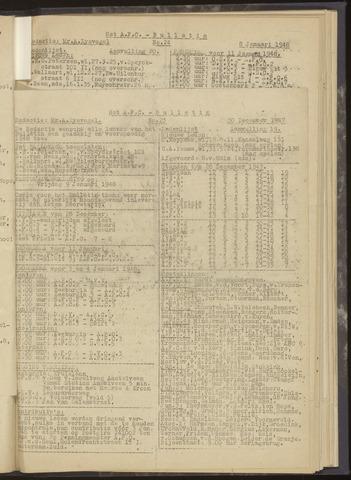Bulletins (vnl. opstellingen) 1947-12-30