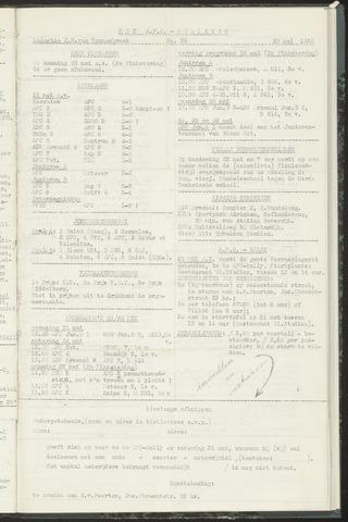 Bulletins (vnl. opstellingen) 1958-05-20
