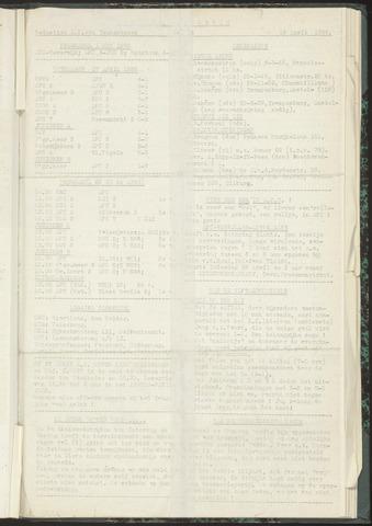 Bulletins (vnl. opstellingen) 1955-04-19