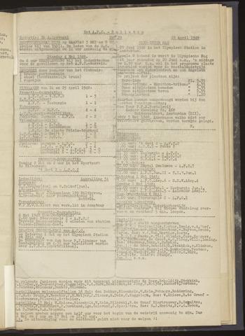 Bulletins (vnl. opstellingen) 1948-04-28