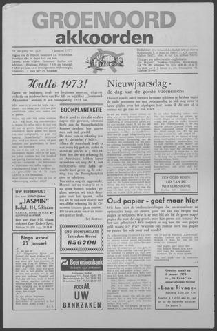 Groenoord Akkoorden 1973