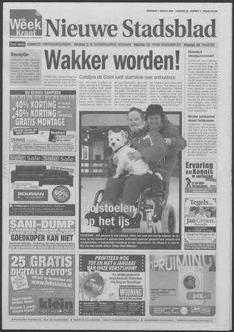 Het Nieuwe Stadsblad 2008